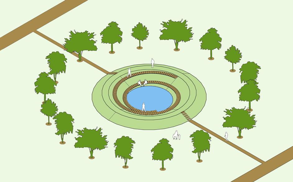 Schematisch aanzicht van een grondwaterbank.